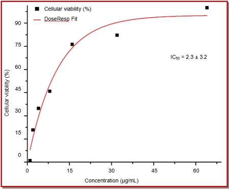View of Nirtetralin inhibits growth of hepatitis E virus in HepaRG