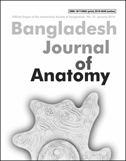 Cover of BJA